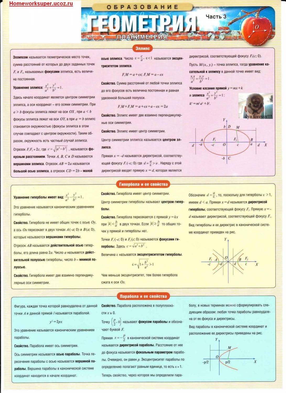 Алгебра 8 Класс Макарычев ГДЗ Готовые Домашнее Задания